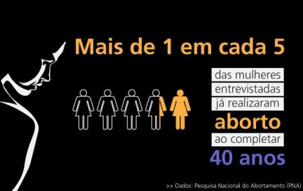 Fonte: Agência Pública.