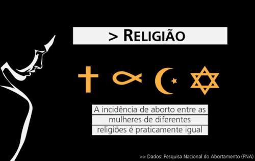 Imagem: Agência Pública.